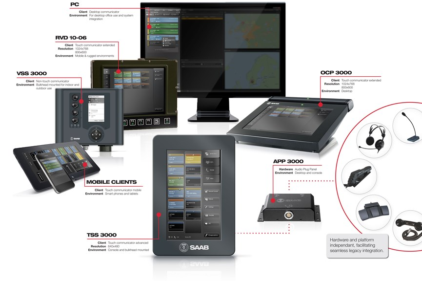 SAAB TactiCall Integrated Communication Solution