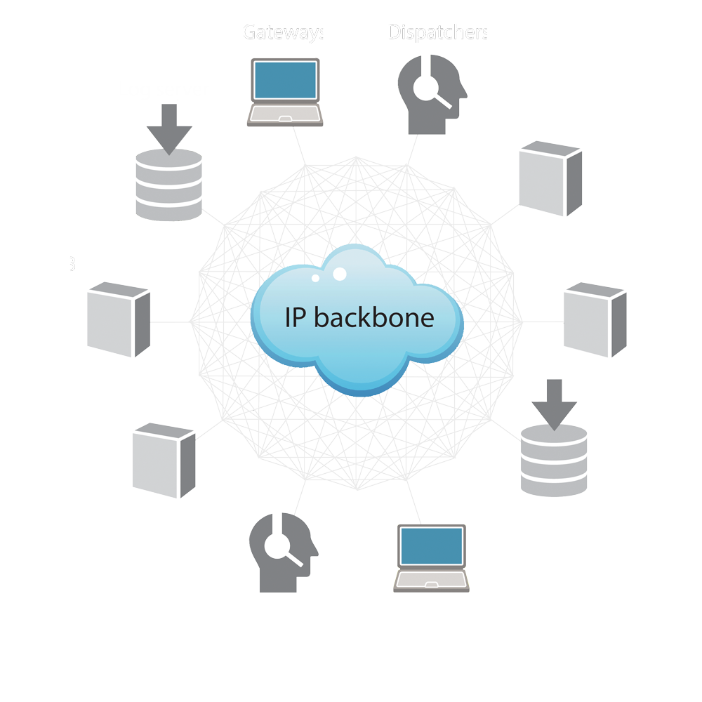 Graphic illustration of DAMM decentralized architecture with an IP backbone